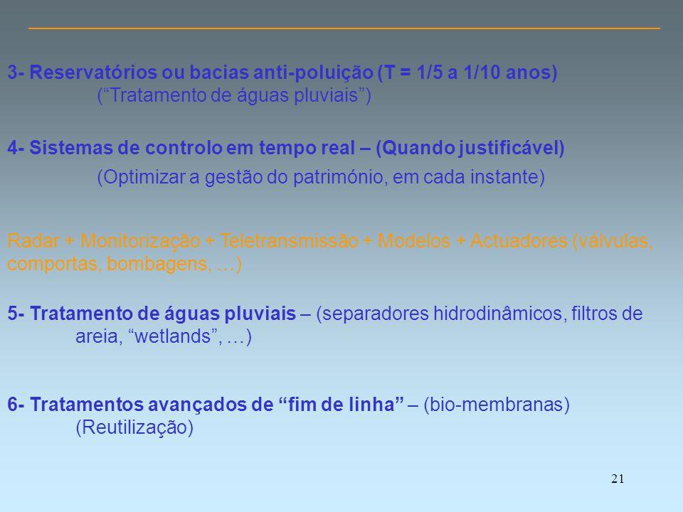 22 SÍNTESE DE IDEIAS CHAVE -IMPORTÂNCIA DO CONHECIMENTO E MONITORIZAÇÃO PARA A GESTÃO (CADASTRO-SIG, INSPECÇÃO, MEDIÇÃO).