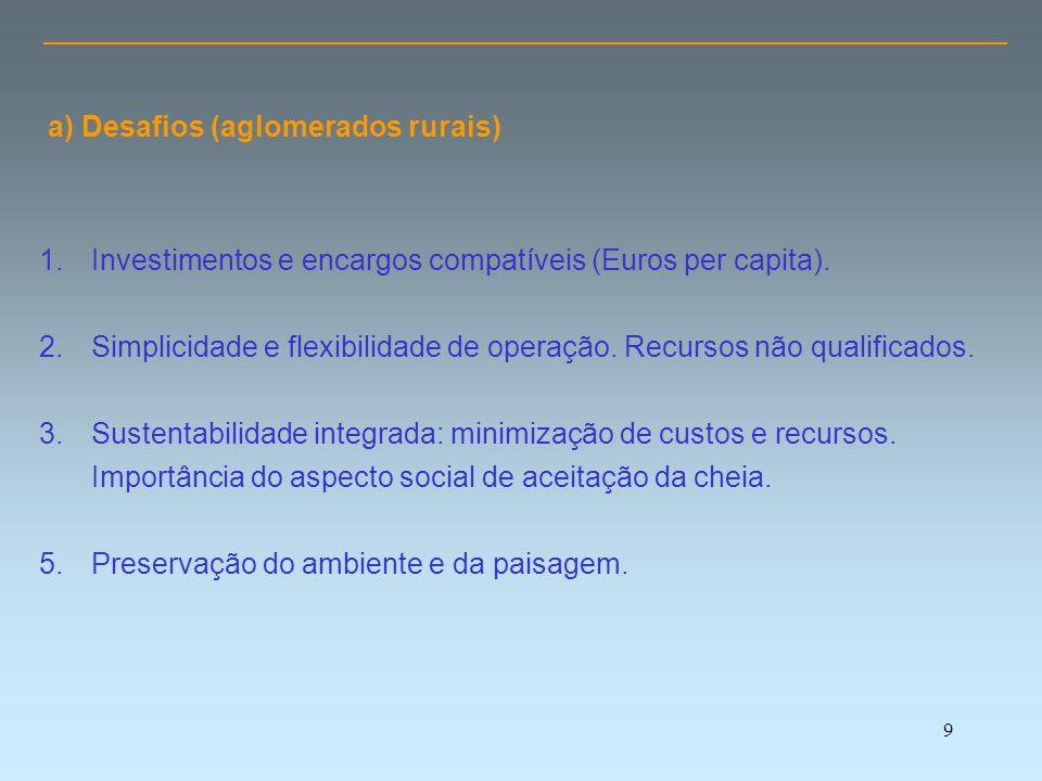 9 a) Desafios (aglomerados rurais) 1.Investimentos e encargos compatíveis (Euros per capita).