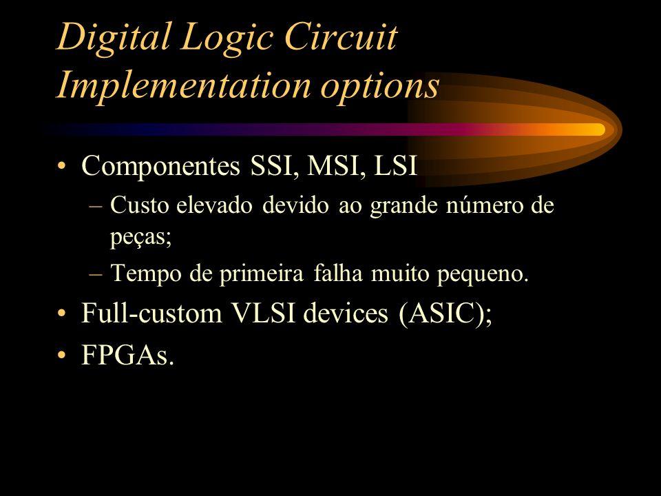 Digital Logic Circuit Implementation options Componentes SSI, MSI, LSI –Custo elevado devido ao grande número de peças; –Tempo de primeira falha muito pequeno.