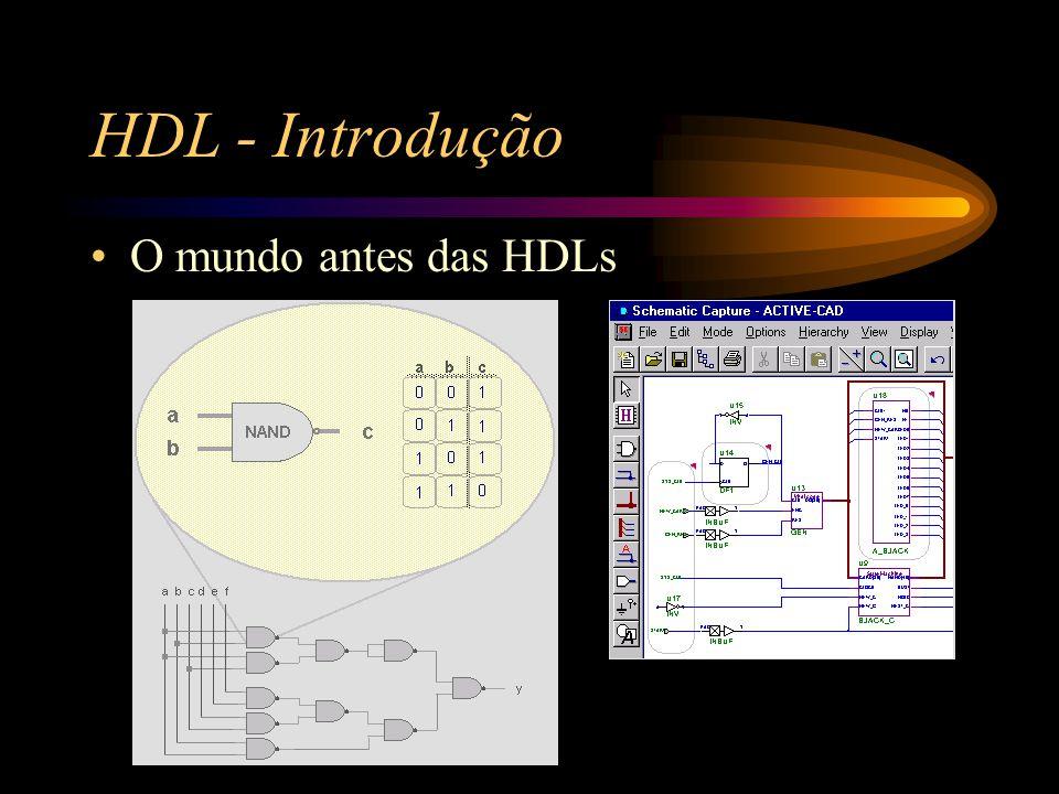 HDL - Introdução O mundo antes das HDLs