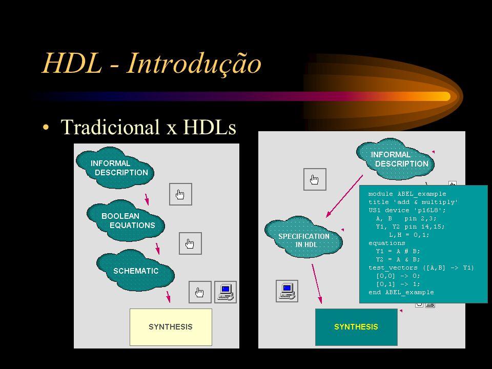 HDL - Introdução Tradicional x HDLs Conversão manual da descrição do projeto