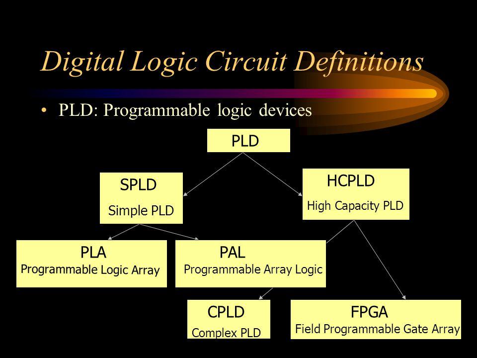 Digital Logic Circuit Definitions PLD > SPLD –ROM, PROM, EPROM, EEPROM