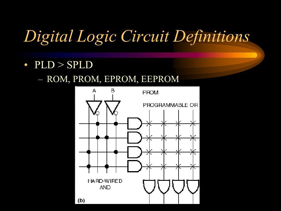 Digital Logic Circuit Implementation FPGA Applications –Glue Logic (replace SSI and MSI parts); –Prototype design; –Dynamic reconfiguration (ISP); –Rapid turnaround; –Emulation; –Custom computing.