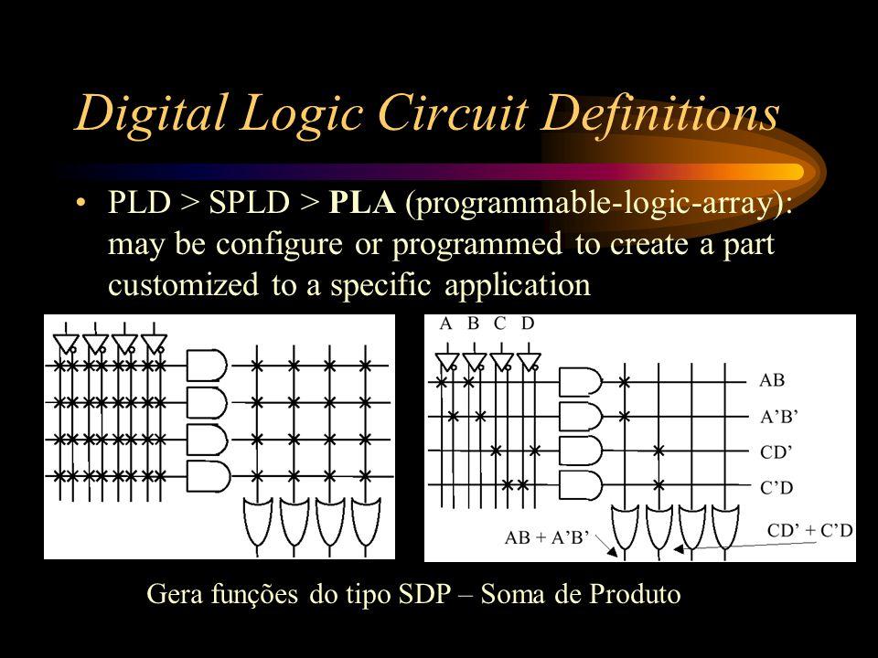 Digital Logic Circuit Definitions