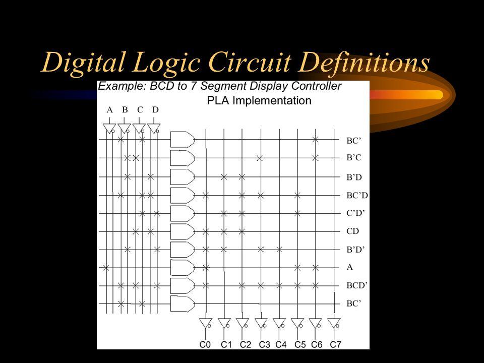 PLD > SPLD > PAL ( programmable-array-logic ) Também gera funções na forma SDP; Tecnologia + barata que a PLA, pois são programados apenas as colunas (termos de produto);