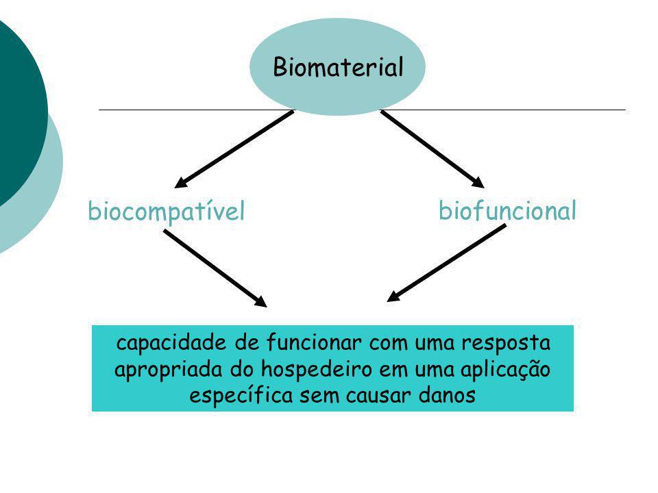 Biomaterial biofuncional biocompatível capacidade de funcionar com uma resposta apropriada do hospedeiro em uma aplicação específica sem causar danos