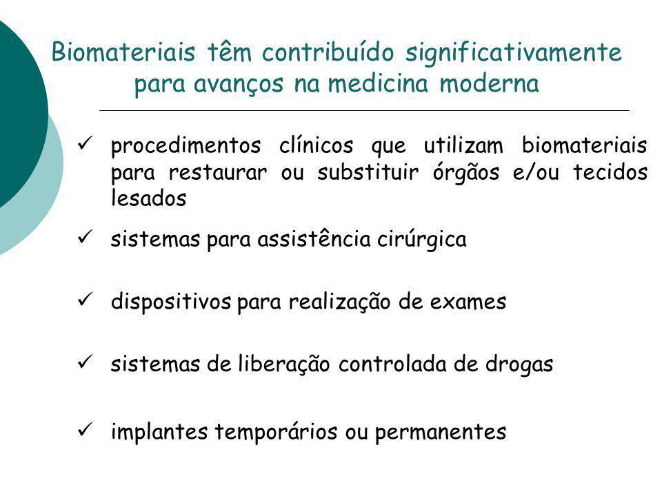 Biomateriais têm contribuído significativamente para avanços na medicina moderna procedimentos clínicos que utilizam biomateriais para restaurar ou su