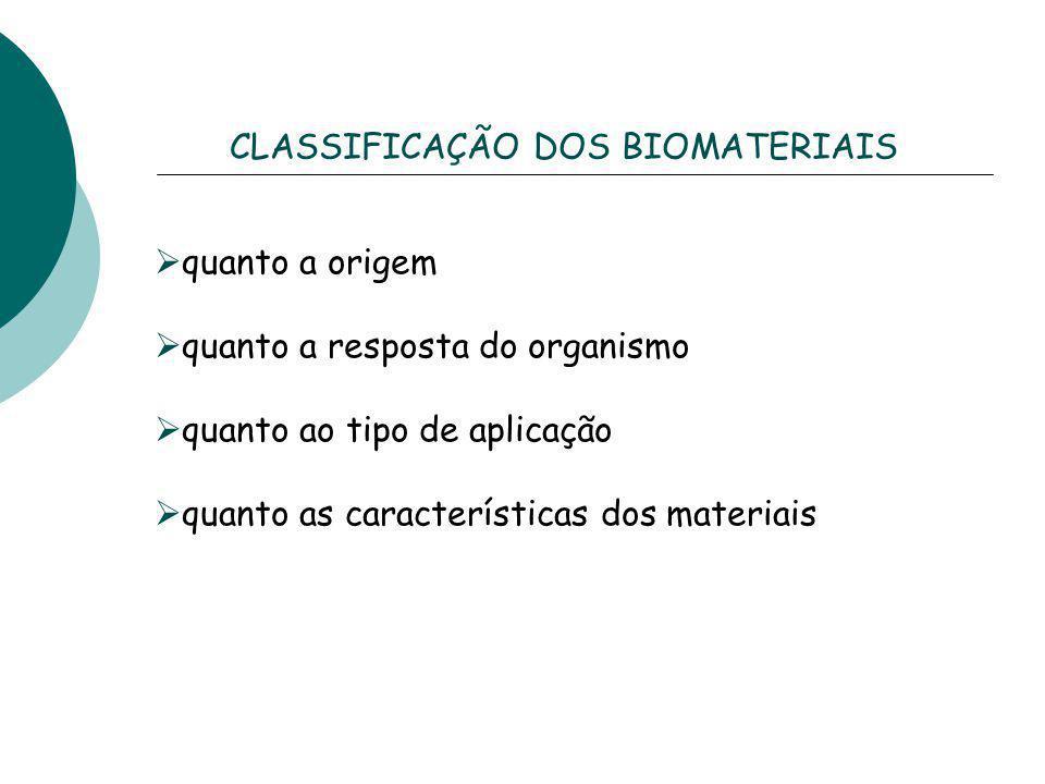 CLASSIFICAÇÃO DOS BIOMATERIAIS  quanto a origem  quanto a resposta do organismo  quanto ao tipo de aplicação  quanto as características dos materi