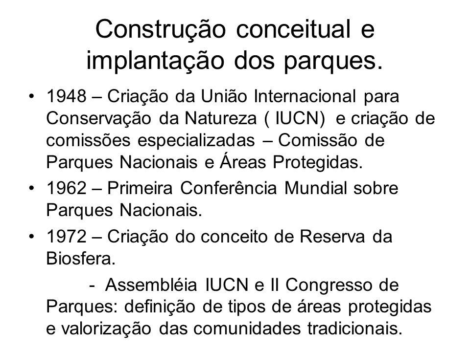Construção conceitual e implantação dos parques. 1948 – Criação da União Internacional para Conservação da Natureza ( IUCN) e criação de comissões esp