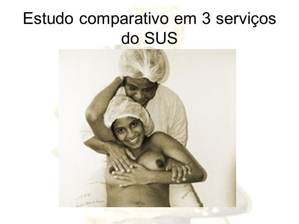 Estudo comparativo em 3 serviços do SUS
