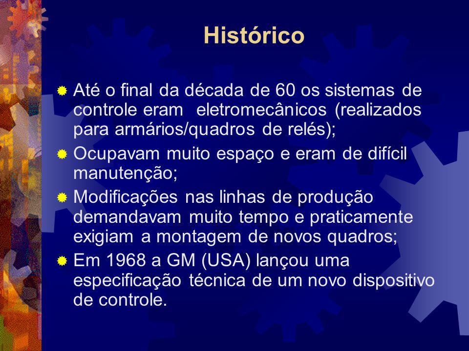 Histórico  Até o final da década de 60 os sistemas de controle eram eletromecânicos (realizados para armários/quadros de relés);  Ocupavam muito esp