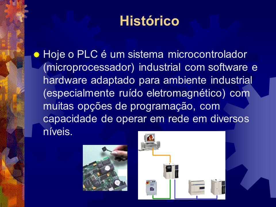 Histórico  Hoje o PLC é um sistema microcontrolador (microprocessador) industrial com software e hardware adaptado para ambiente industrial (especial