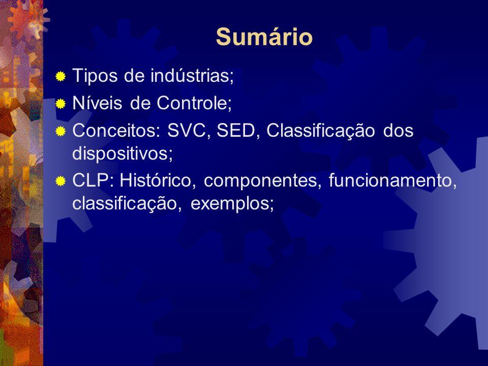 Sumário  Tipos de indústrias;  Níveis de Controle;  Conceitos: SVC, SED, Classificação dos dispositivos;  CLP: Histórico, componentes, funcionamen