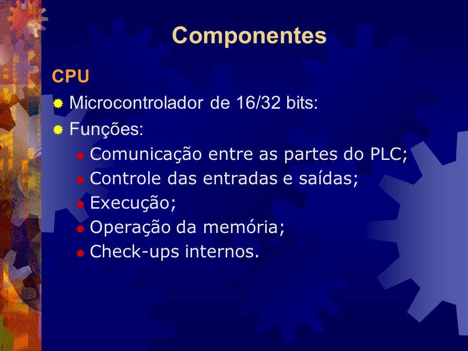 Componentes CPU  Microcontrolador de 16/32 bits:  Funções:  Comunicação entre as partes do PLC;  Controle das entradas e saídas;  Execução;  Ope