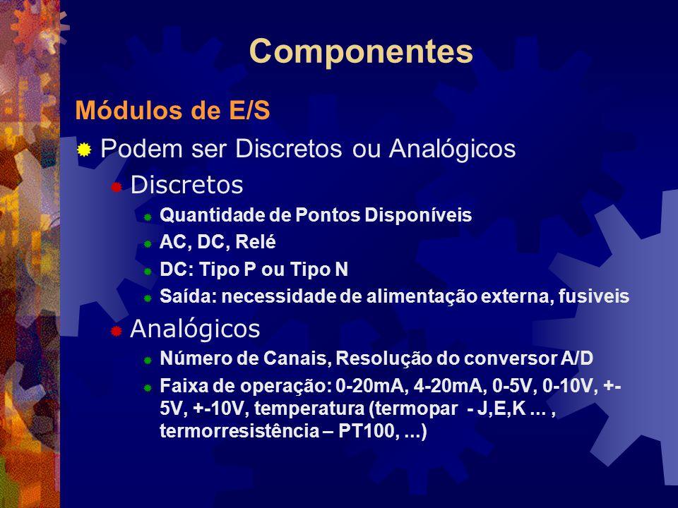 Componentes Módulos de E/S  Podem ser Discretos ou Analógicos  Discretos  Quantidade de Pontos Disponíveis  AC, DC, Relé  DC: Tipo P ou Tipo N 