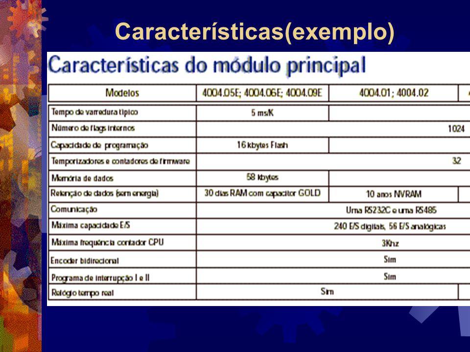 Características(exemplo)