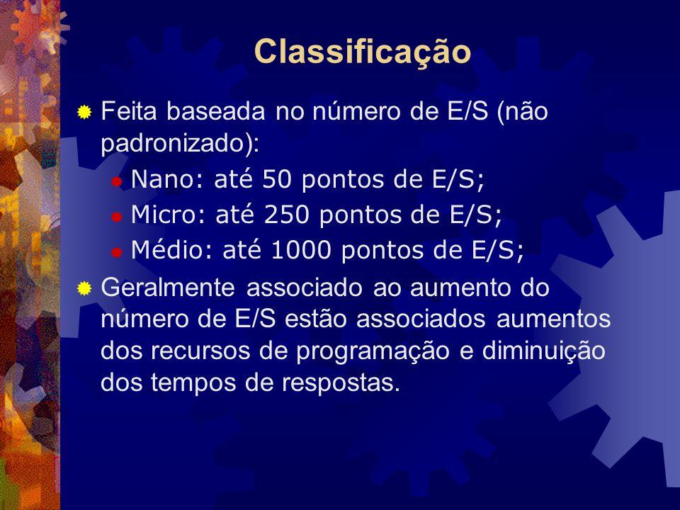 Classificação  Feita baseada no número de E/S (não padronizado):  Nano: até 50 pontos de E/S;  Micro: até 250 pontos de E/S;  Médio: até 1000 pont