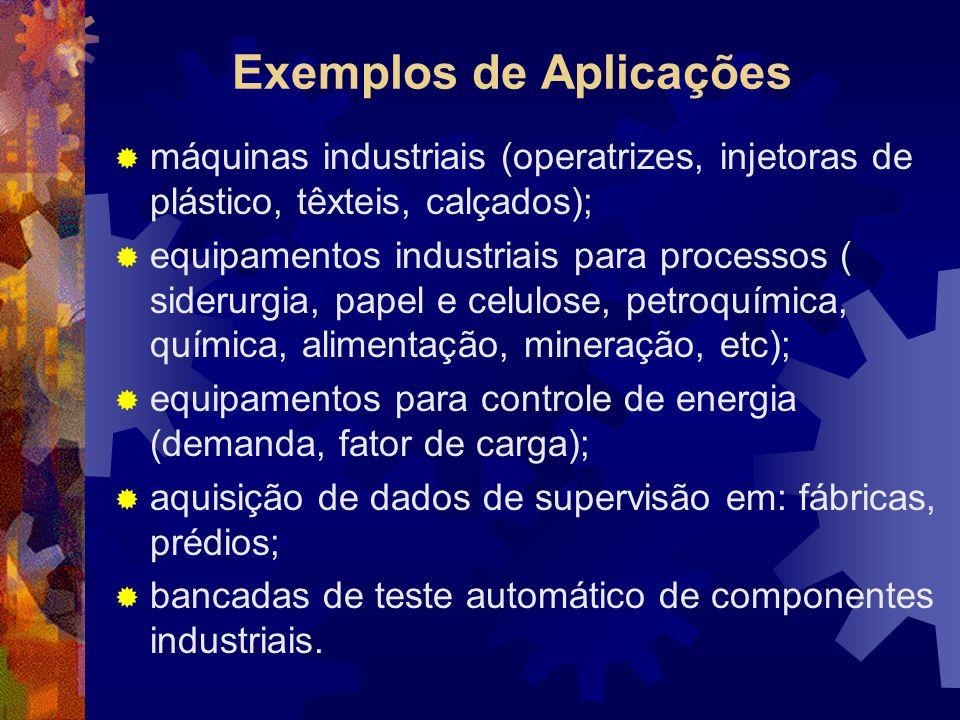 Exemplos de Aplicações  máquinas industriais (operatrizes, injetoras de plástico, têxteis, calçados);  equipamentos industriais para processos ( sid