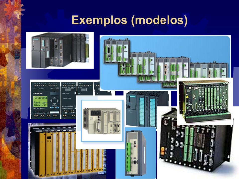 Exemplos (modelos)