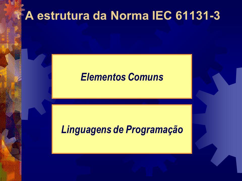 A estrutura da Norma IEC 61131-3 Elementos Comuns Linguagens de Programação