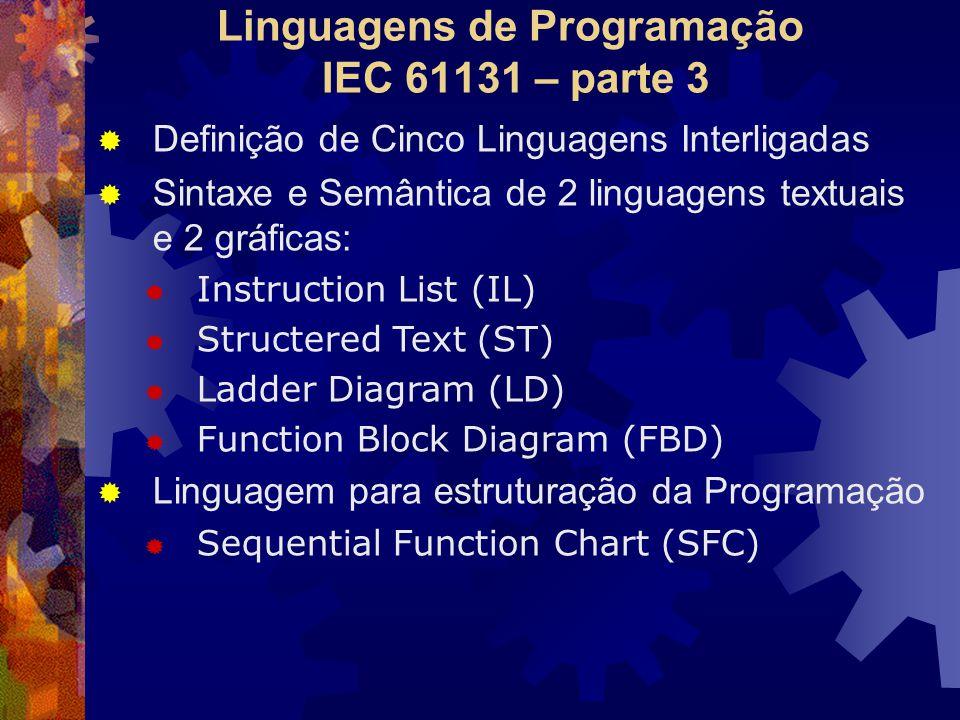 Linguagens de Programação IEC 61131 – parte 3  Definição de Cinco Linguagens Interligadas  Sintaxe e Semântica de 2 linguagens textuais e 2 gráficas