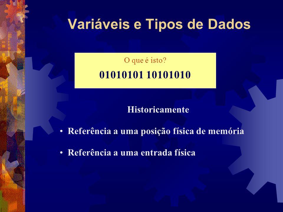 Variáveis e Tipos de Dados O que é isto? 01010101 10101010 Historicamente Referência a uma posição física de memória Referência a uma entrada física