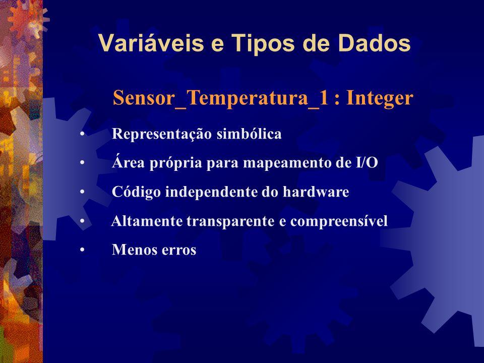 Variáveis e Tipos de Dados Sensor_Temperatura_1 : Integer Representação simbólica Área própria para mapeamento de I/O Código independente do hardware