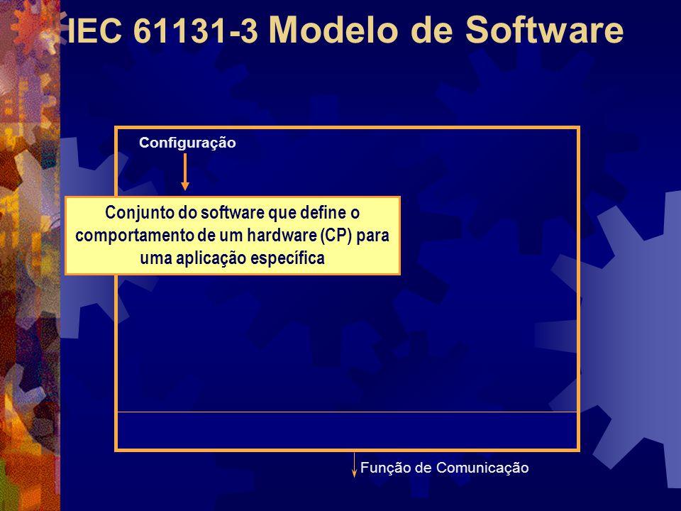 IEC 61131-3 Modelo de Software Configuração Função de Comunicação Conjunto do software que define o comportamento de um hardware (CP) para uma aplicaç