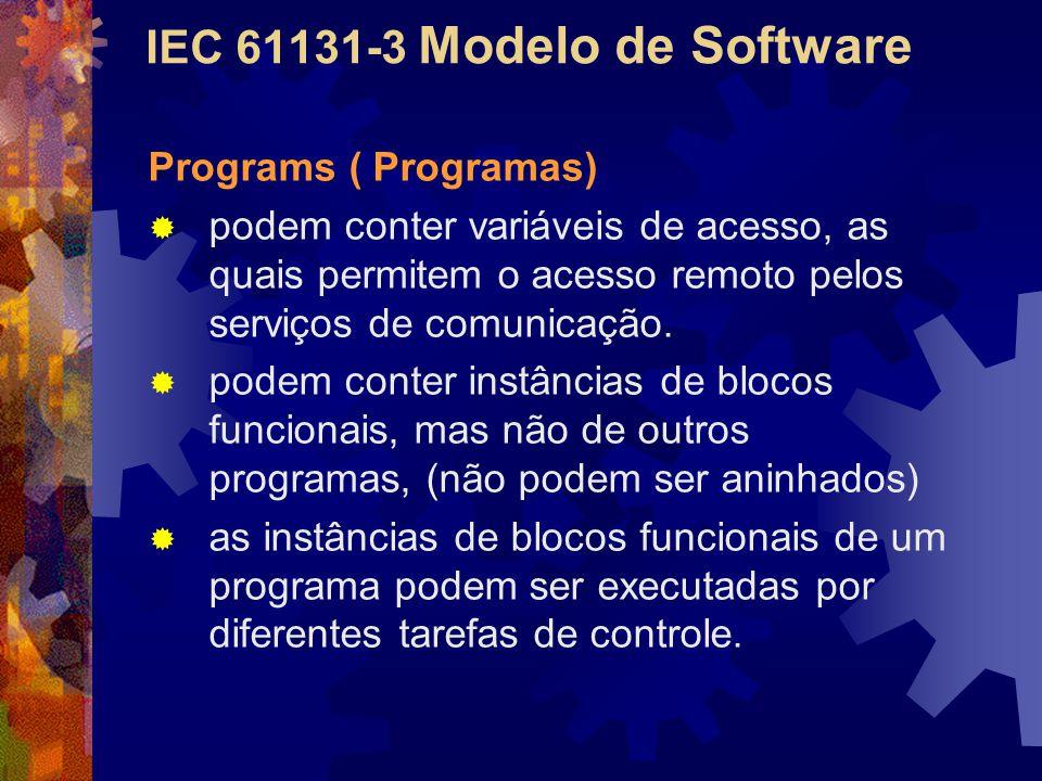 IEC 61131-3 Modelo de Software Programs ( Programas)  podem conter variáveis de acesso, as quais permitem o acesso remoto pelos serviços de comunicaç