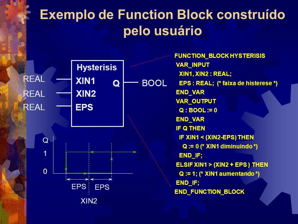 Exemplo de Function Block construído pelo usuário FUNCTION_BLOCK HYSTERISIS VAR_INPUT XIN1, XIN2 : REAL; EPS : REAL; (* faixa de histerese *) END_VAR