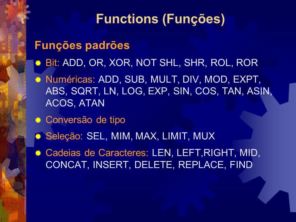 Functions (Funções) Funções padrões  Bit: ADD, OR, XOR, NOT SHL, SHR, ROL, ROR  Numéricas: ADD, SUB, MULT, DIV, MOD, EXPT, ABS, SQRT, LN, LOG, EXP,