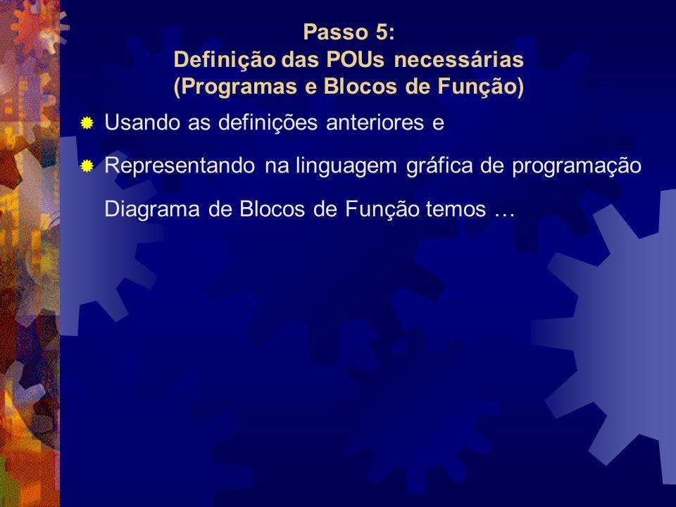  Usando as definições anteriores e  Representando na linguagem gráfica de programação Diagrama de Blocos de Função temos … Passo 5: Definição das PO