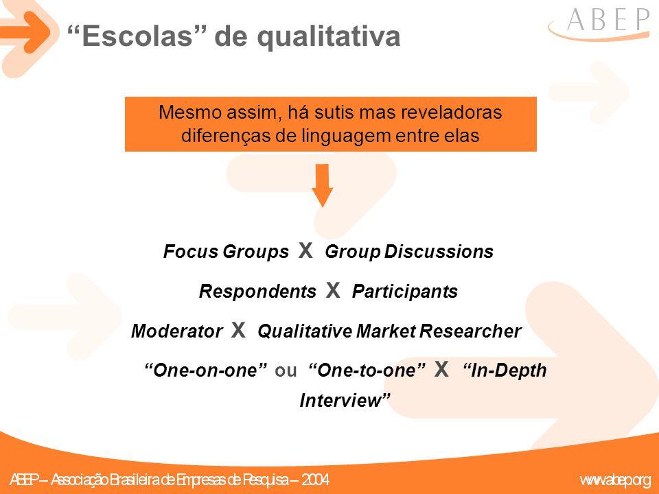 Mesmo assim, há sutis mas reveladoras diferenças de linguagem entre elas Focus Groups X Group Discussions Respondents X Participants Moderator X Quali