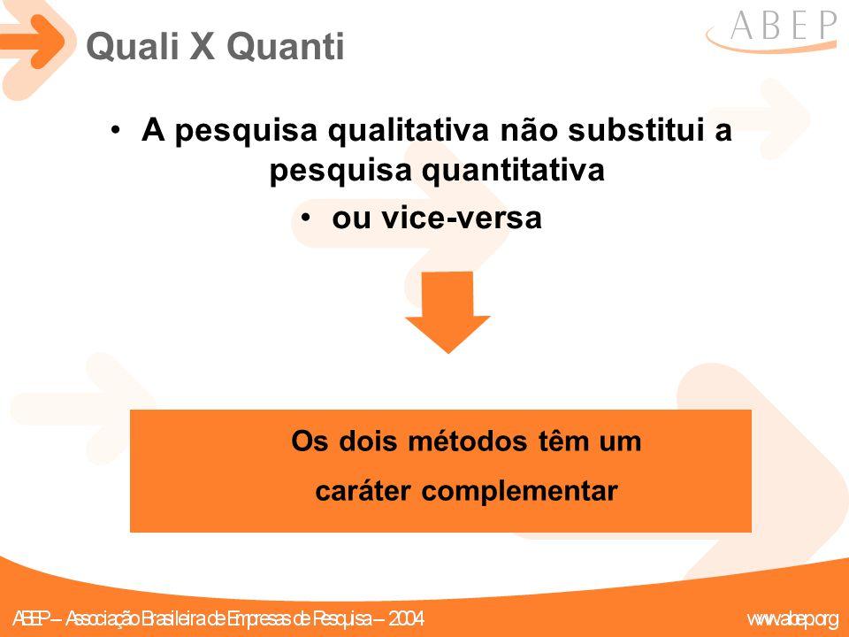 Os dois métodos têm um caráter complementar Quali X Quanti A pesquisa qualitativa não substitui a pesquisa quantitativa ou vice-versa
