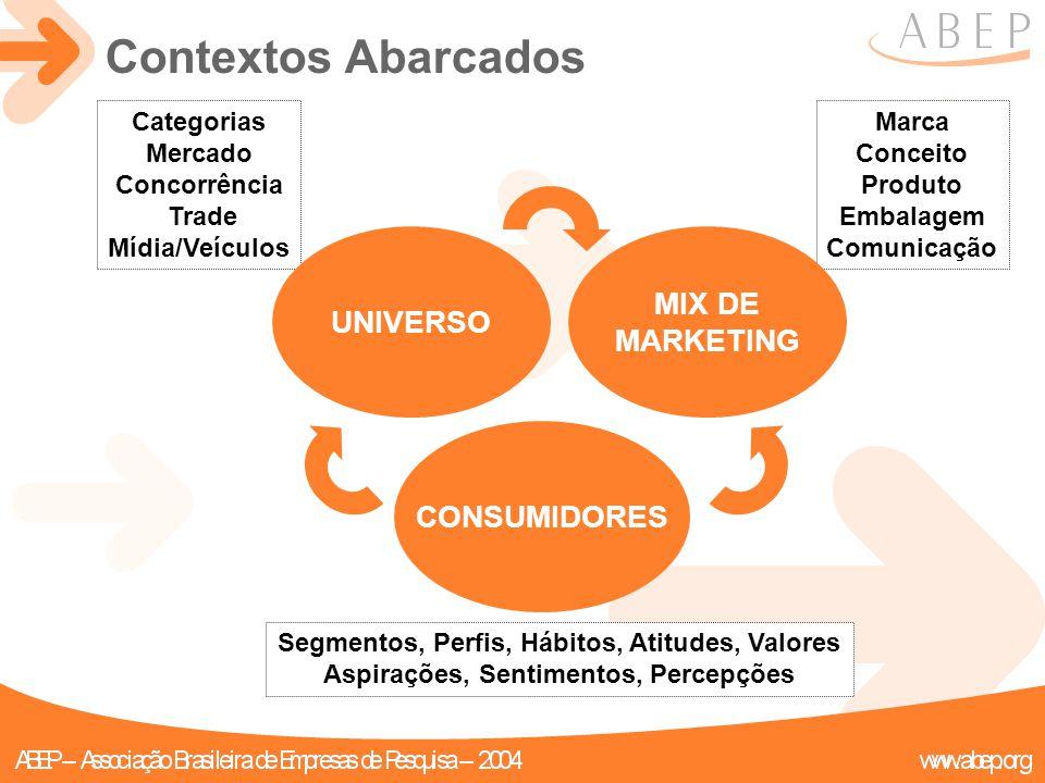 Categorias Mercado Concorrência Trade Mídia/Veículos Marca Conceito Produto Embalagem Comunicação Segmentos, Perfis, Hábitos, Atitudes, Valores Aspira