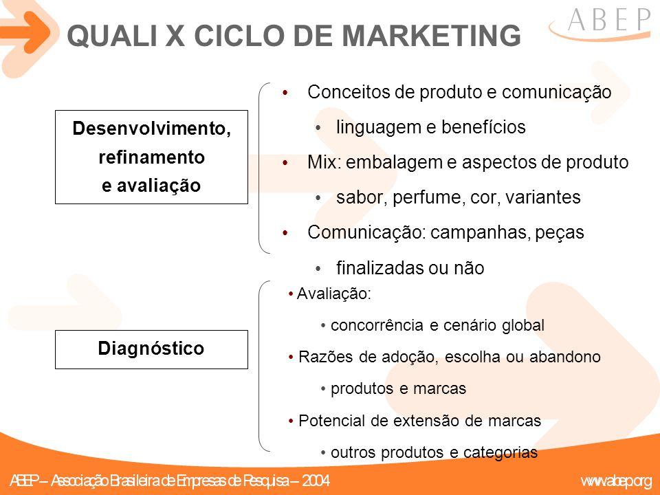 QUALI X CICLO DE MARKETING Conceitos de produto e comunicação linguagem e benefícios Mix: embalagem e aspectos de produto sabor, perfume, cor, variant