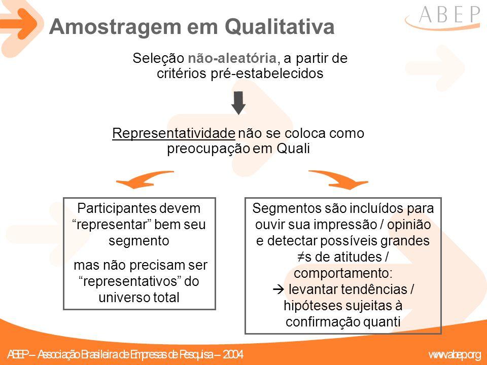 """Seleção não-aleatória, a partir de critérios pré-estabelecidos Representatividade não se coloca como preocupação em Quali Participantes devem """"represe"""