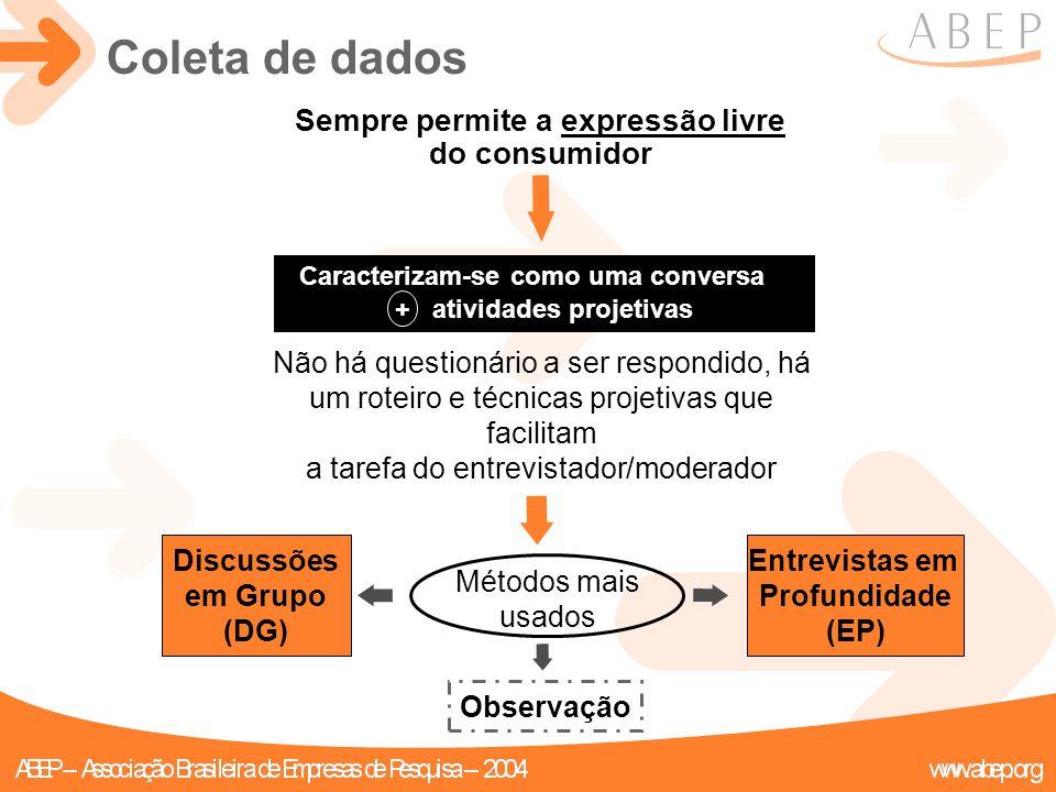 Sempre permite a expressão livre do consumidor Caracterizam-se como uma conversa + atividades projetivas Não há questionário a ser respondido, há um r