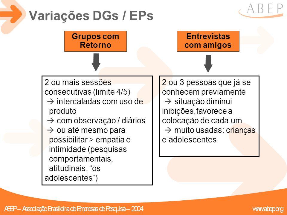 Grupos com Retorno 2 ou mais sessões consecutivas (limite 4/5)  intercaladas com uso de produto  com observação / diários  ou até mesmo para possib