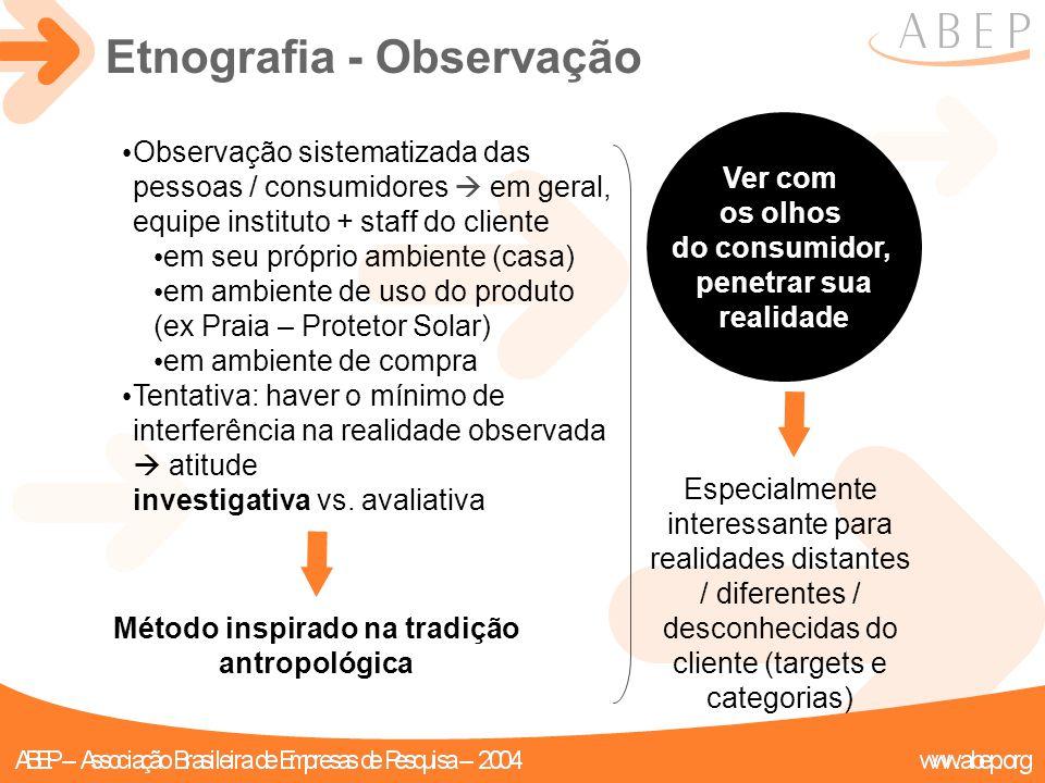 Ver com os olhos do consumidor, penetrar sua realidade Observação sistematizada das pessoas / consumidores  em geral, equipe instituto + staff do cli