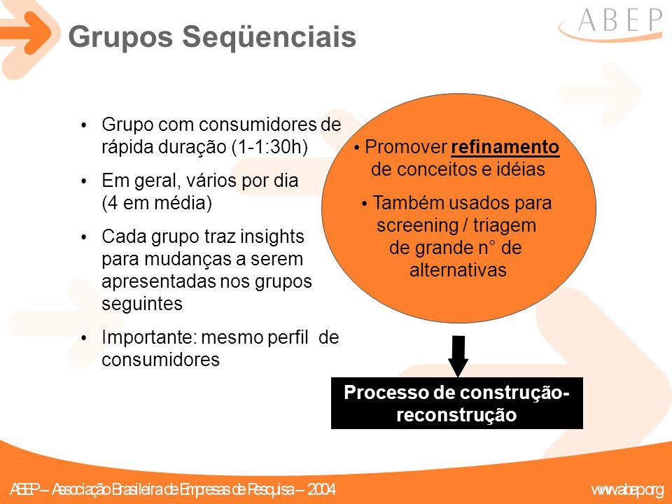 Promover refinamento de conceitos e idéias Também usados para screening / triagem de grande n° de alternativas Grupo com consumidores de rápida duraçã
