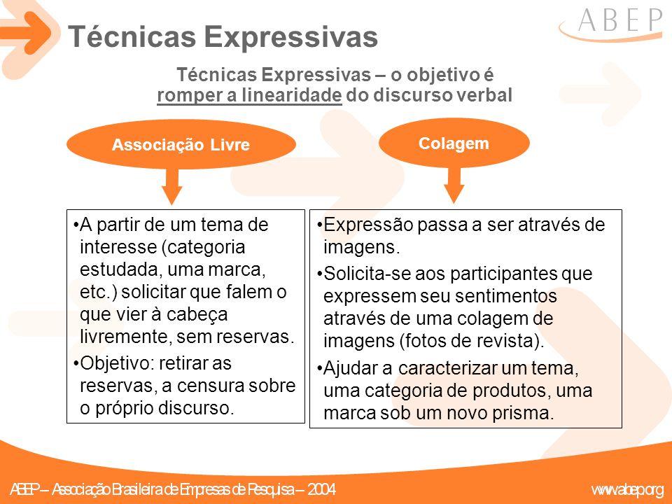 Colagem Associação Livre Técnicas Expressivas – o objetivo é romper a linearidade do discurso verbal Expressão passa a ser através de imagens. Solicit