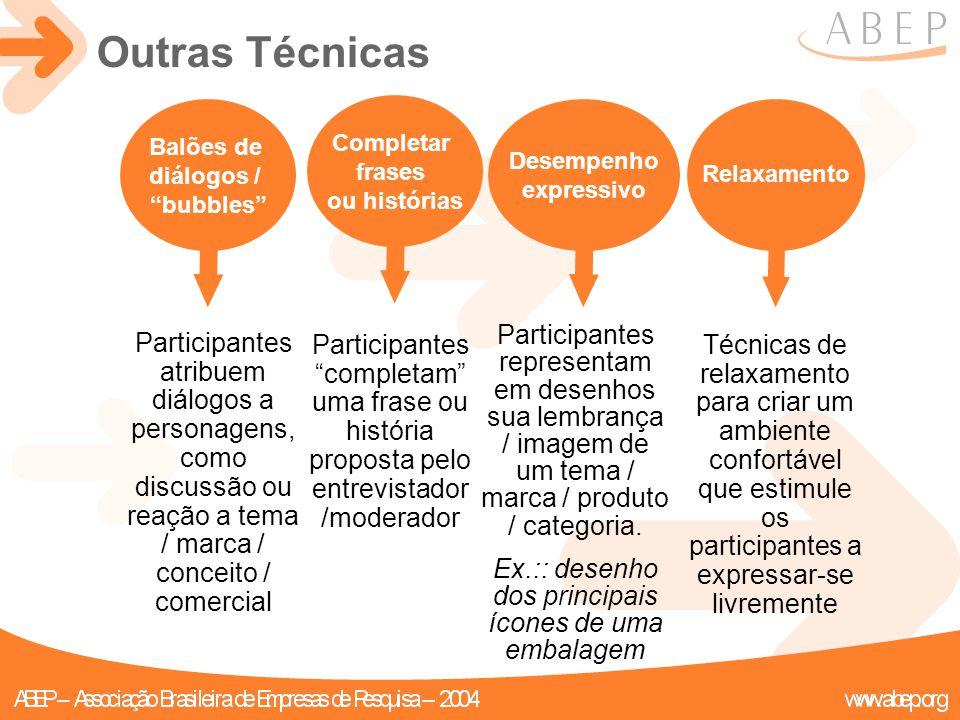 """Participantes atribuem diálogos a personagens, como discussão ou reação a tema / marca / conceito / comercial Participantes """"completam"""" uma frase ou h"""