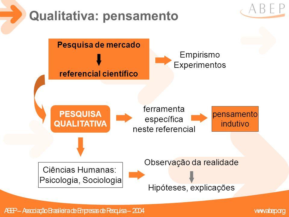 Qualitativa: pensamento Ciências Humanas: Psicologia, Sociologia Empirismo Experimentos pensamento indutivo ferramenta específica neste referencial PE