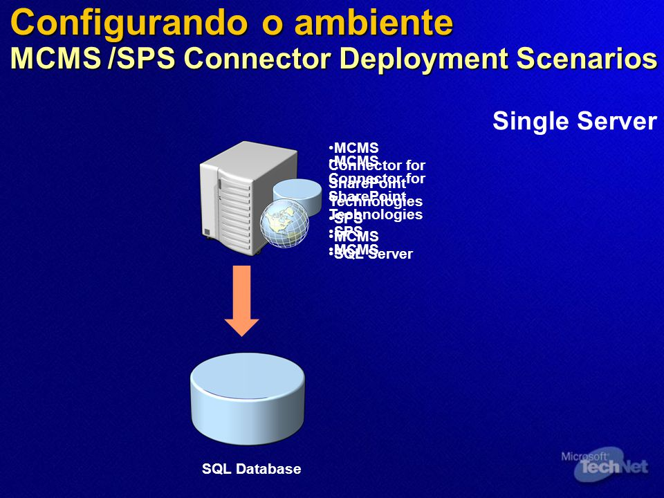 MCMS Connector for SharePoint Technologies SPS MCMS Configurando o ambiente MCMS /SPS Connector Deployment Scenarios SQL Database Single Server MCMS Connector for SharePoint Technologies SPS MCMS SQL Server