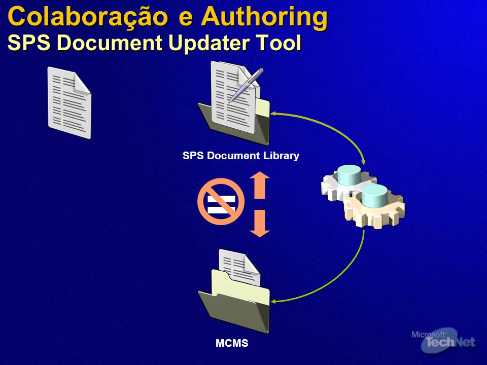 Colaboração e Authoring SPS Document Updater Tool SPS Document Library MCMS