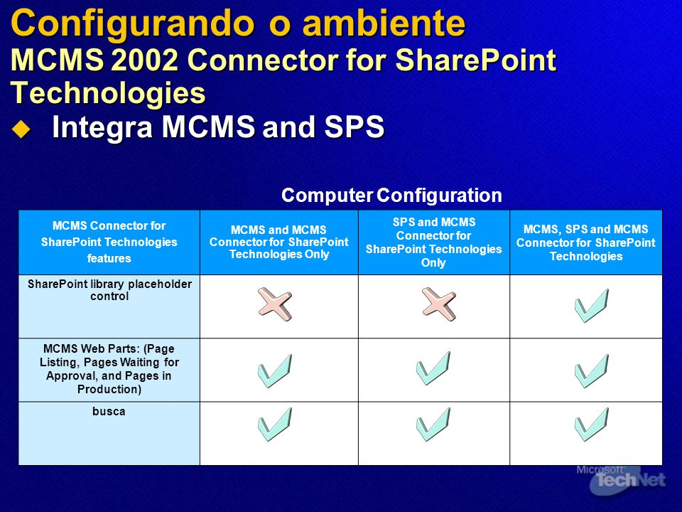 Configurando o ambiente MCMS 2002 Connector for SharePoint Technologies  Integra MCMS and SPS MCMS Connector for SharePoint Technologies features MCMS and MCMS Connector for SharePoint Technologies Only SPS and MCMS Connector for SharePoint Technologies Only MCMS, SPS and MCMS Connector for SharePoint Technologies SharePoint library placeholder control MCMS Web Parts: (Page Listing, Pages Waiting for Approval, and Pages in Production) busca Computer Configuration