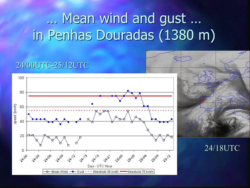 Jet stream... 29/4/01 - 1200 UTC