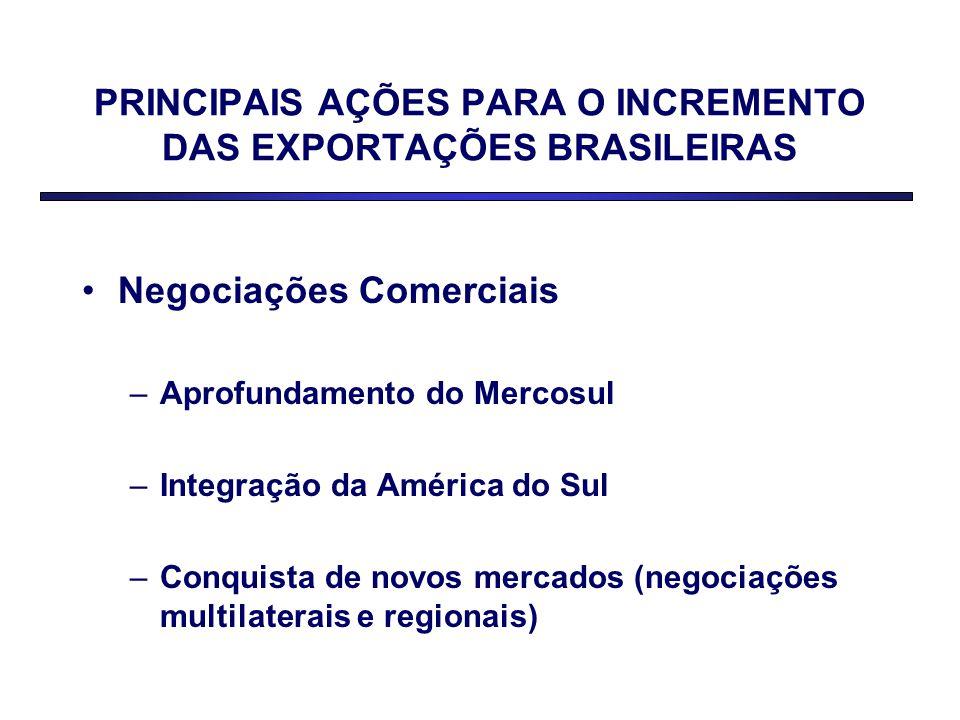 PRINCIPAIS AÇÕES PARA O INCREMENTO DAS EXPORTAÇÕES BRASILEIRAS Negociações Comerciais –Aprofundamento do Mercosul –Integração da América do Sul –Conquista de novos mercados (negociações multilaterais e regionais)