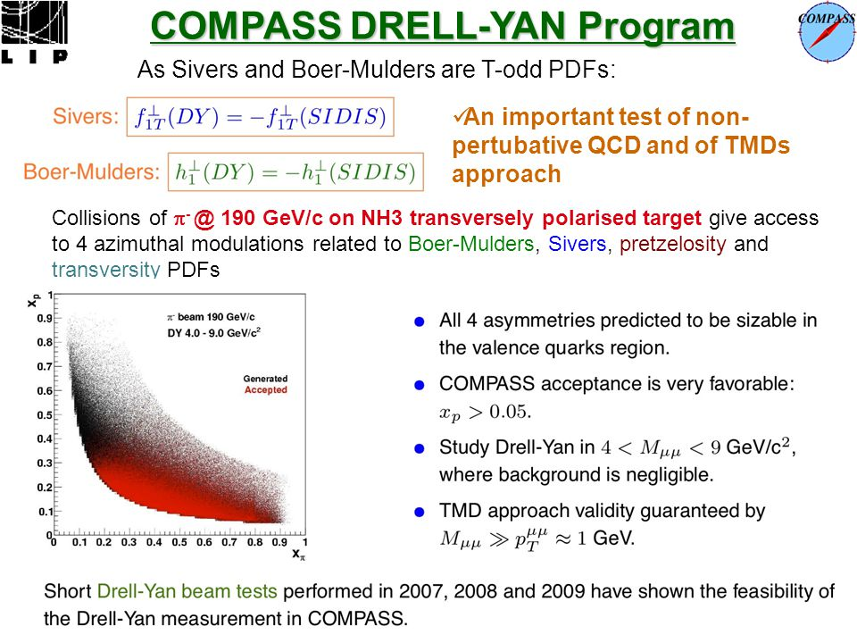 An important test of non- pertubative QCD and of TMDs approach COMPASS DRELL-YAN Program As Sivers and Boer-Mulders are T-odd PDFs: Collisions of  -
